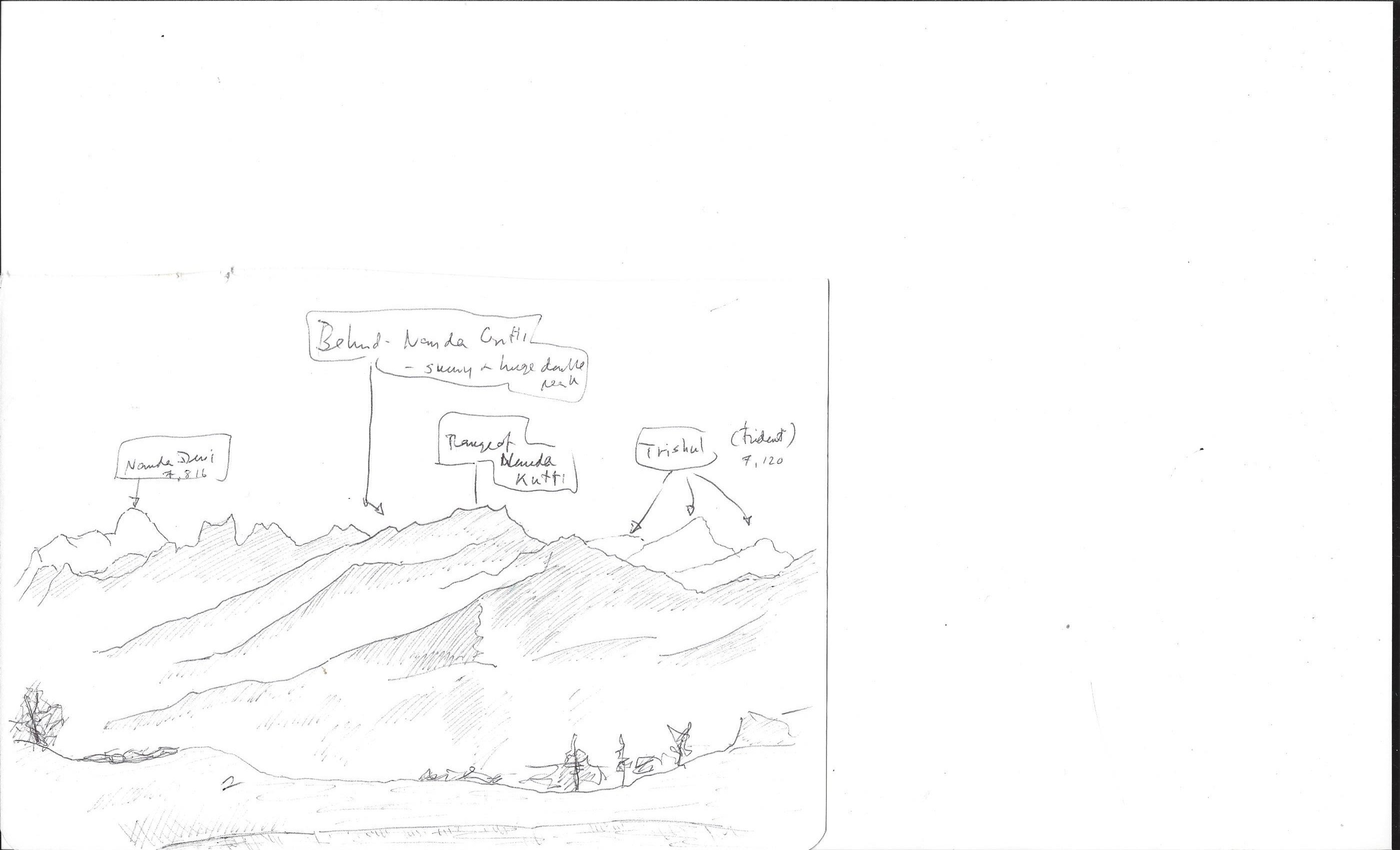 India NW: Uttarakhand/Garwhal, Kuari Pass (Curzon Trail) , Curzon high mountains drawing 10.18, Walkopedia